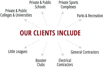 Our Clients Include Private & Public Colleges & Universities Private & Public Schools Private Sports Complexes Parks & Recreation Little Leagues Booster Clubs Electrical Contractors General Contractors
